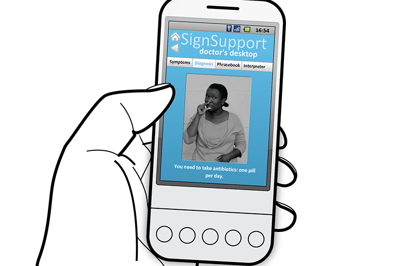 SignSupport